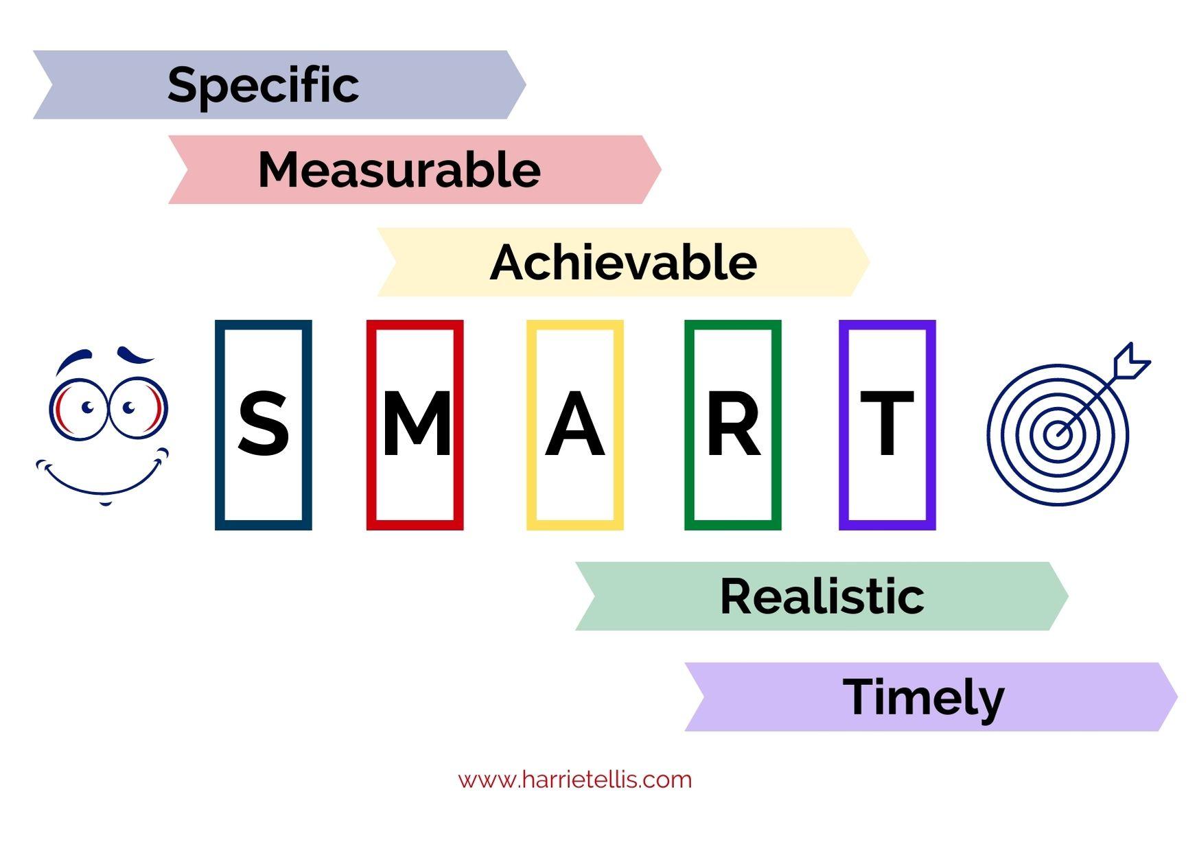 Setting SMART Goals with Harriet Ellis Ltd